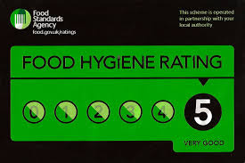 Food Rating